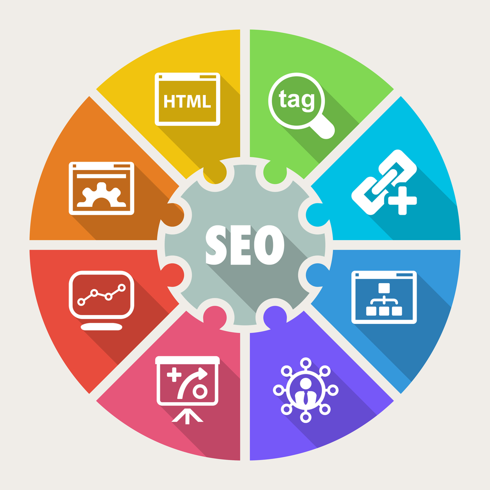 Image Result For Search Engine Optimization And Seo